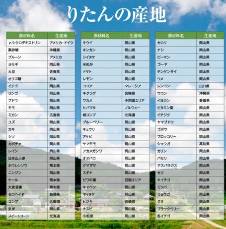 りたんの産地.jpg