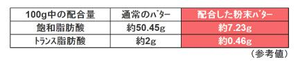 脂肪酸の比較.jpg